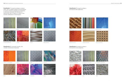 Materials and interior design lorraine farrelly rachael - Materials needed for interior design ...