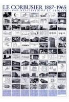 Poster Le Corbusier 1887-1965