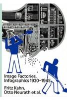 Image Factories. Infographics 1920-1945: Fritz Kahn, Otto Neurath et al. | Helena Doudova, Stephanie Jacobs, Patrick Rössler | 9783959051798 | Spector Books