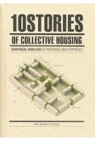 10 STORIES OF COLLECTIVE HOUSING. A Graphic Analysis of Inspiring Masterpieces | a+t Research Group | 9788461641369
